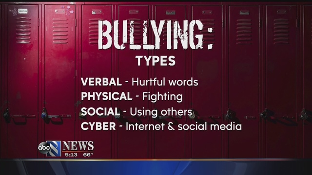 Bullying: Signs parents can look for